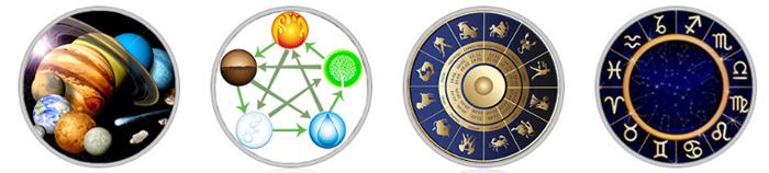 Астрология: значение и возможности обучения
